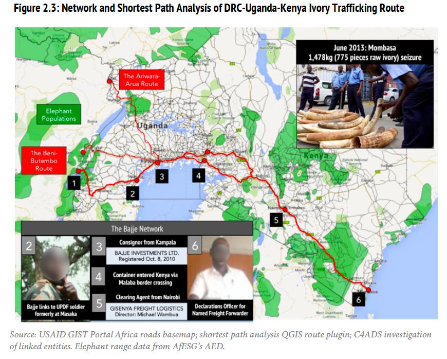 Trafficking Route Analysis