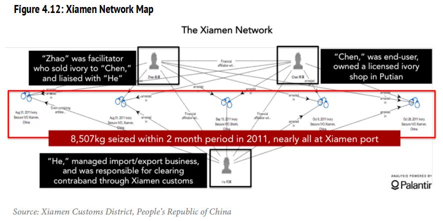 Xiamen Network